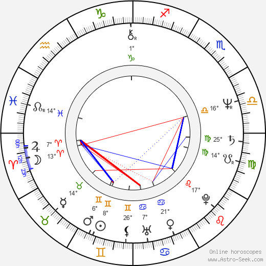 Stephen Tobolowsky birth chart, biography, wikipedia 2017, 2018