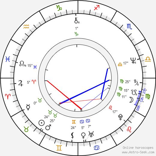 Taaffe O'Connell birth chart, biography, wikipedia 2020, 2021