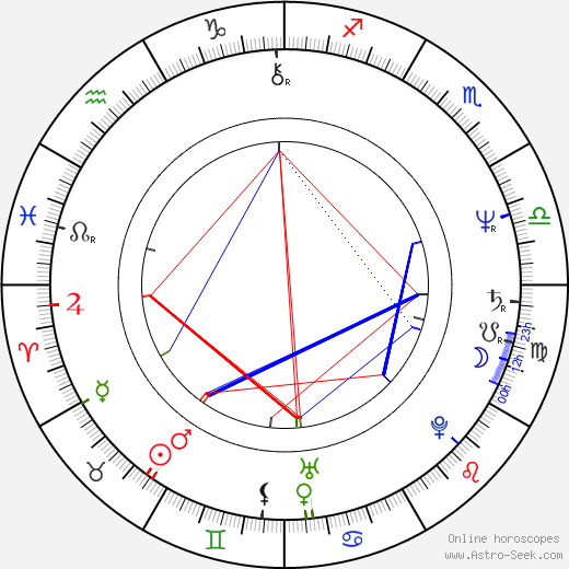 Taaffe O'Connell birth chart, Taaffe O'Connell astro natal horoscope, astrology