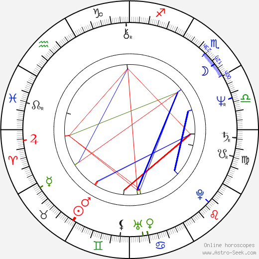 Victoria Chaplin день рождения гороскоп, Victoria Chaplin Натальная карта онлайн