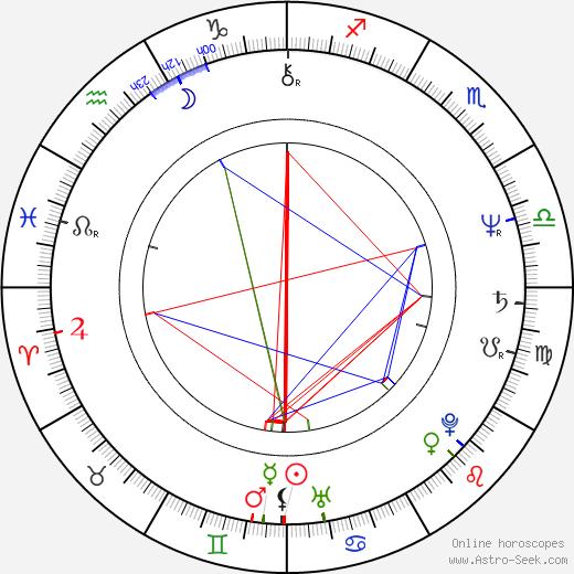 Alan Silson tema natale, oroscopo, Alan Silson oroscopi gratuiti, astrologia