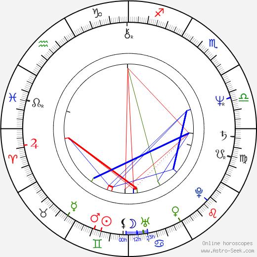 Andrew McFarlane tema natale, oroscopo, Andrew McFarlane oroscopi gratuiti, astrologia