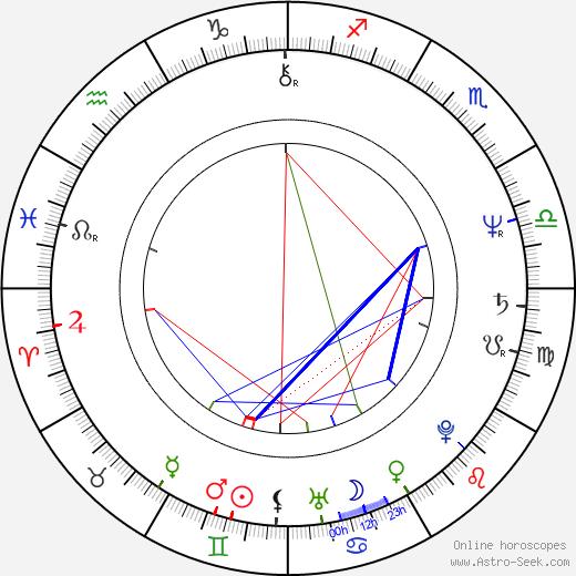 Anne Twomey день рождения гороскоп, Anne Twomey Натальная карта онлайн
