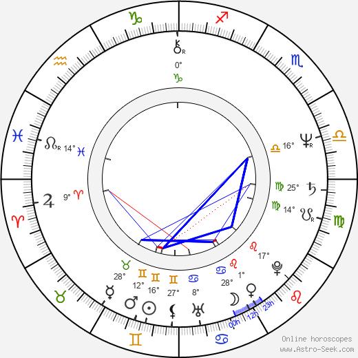 Bonnie Tyler tema natale, biography, Biografia da Wikipedia 2019, 2020