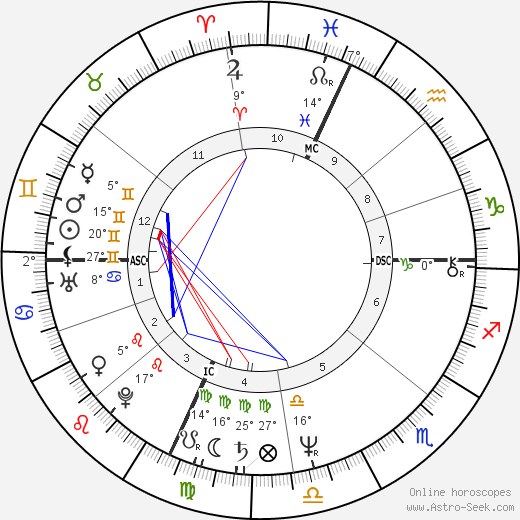 Brad Delp birth chart, biography, wikipedia 2019, 2020