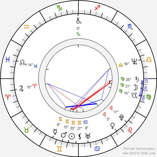 Brian Grazer birth chart, biography, wikipedia 2018, 2019