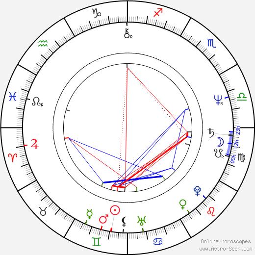 Brian Grazer astro natal birth chart, Brian Grazer horoscope, astrology