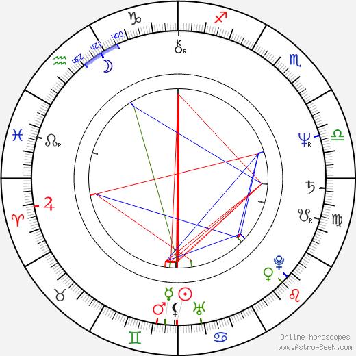 Cary Brokaw birth chart, Cary Brokaw astro natal horoscope, astrology