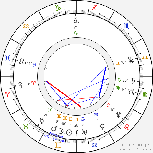 Derek McGrath birth chart, biography, wikipedia 2018, 2019