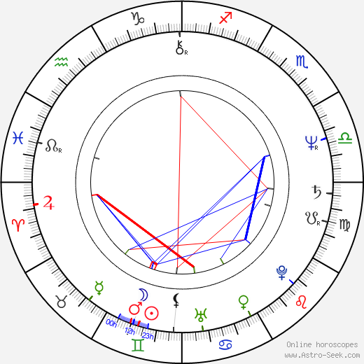 Derek McGrath astro natal birth chart, Derek McGrath horoscope, astrology
