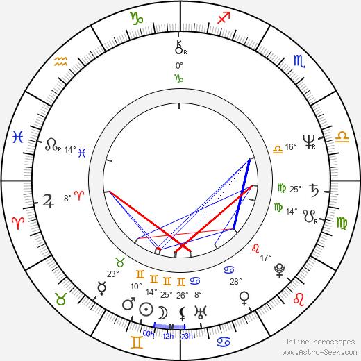 Ellen Foley birth chart, biography, wikipedia 2019, 2020