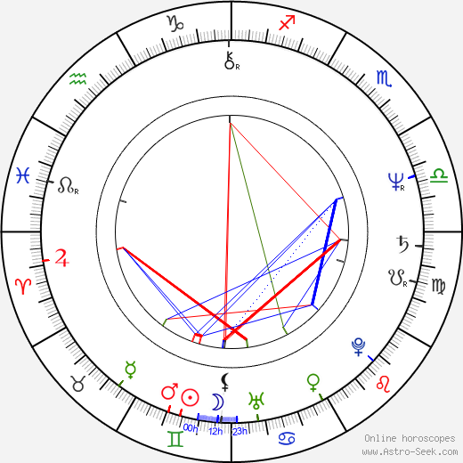 Ellen Foley astro natal birth chart, Ellen Foley horoscope, astrology