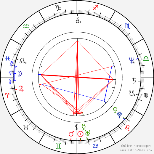 Ernest R. Dickerson astro natal birth chart, Ernest R. Dickerson horoscope, astrology