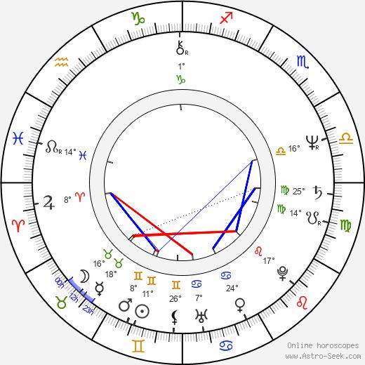 Frank C. Turner birth chart, biography, wikipedia 2020, 2021