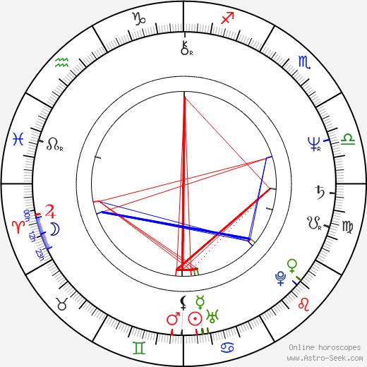 Gilson Lavis birth chart, Gilson Lavis astro natal horoscope, astrology