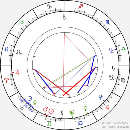 Josef Lustig astro natal birth chart, Josef Lustig horoscope, astrology