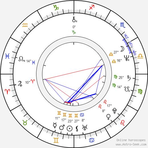 Laura Collins birth chart, biography, wikipedia 2019, 2020