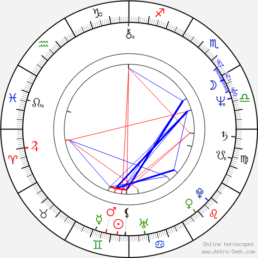 Laura Collins birth chart, Laura Collins astro natal horoscope, astrology
