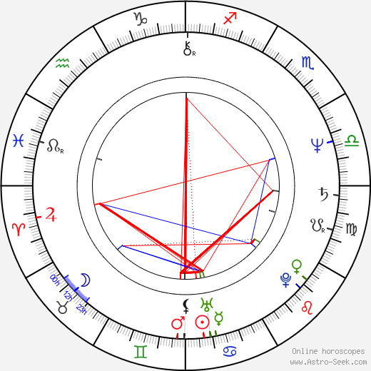 Magda Weigertová astro natal birth chart, Magda Weigertová horoscope, astrology