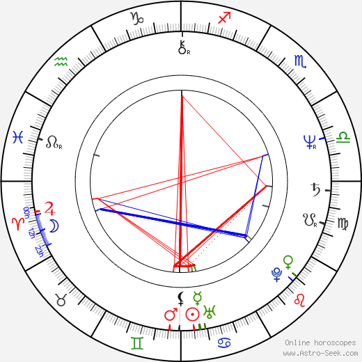 Mary McAleese birth chart, Mary McAleese astro natal horoscope, astrology