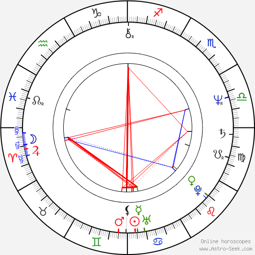 Robert Davi astro natal birth chart, Robert Davi horoscope, astrology
