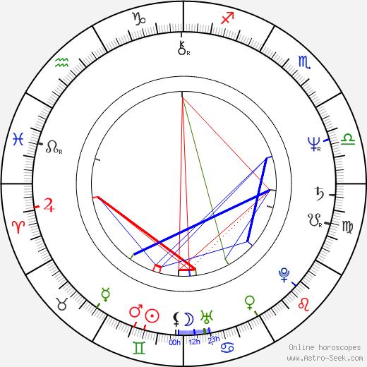 Standa Hranický birth chart, Standa Hranický astro natal horoscope, astrology