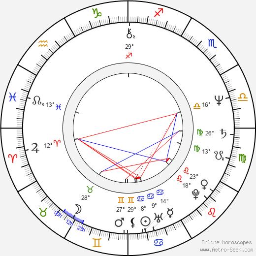 Stanley Clarke birth chart, biography, wikipedia 2020, 2021