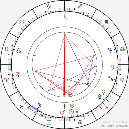 Stanley Clarke birth chart, Stanley Clarke astro natal horoscope, astrology