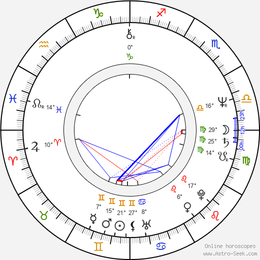 Stellan Skarsgård birth chart, biography, wikipedia 2019, 2020