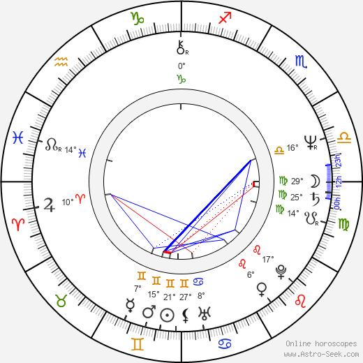 Stellan Skarsgård birth chart, biography, wikipedia 2018, 2019