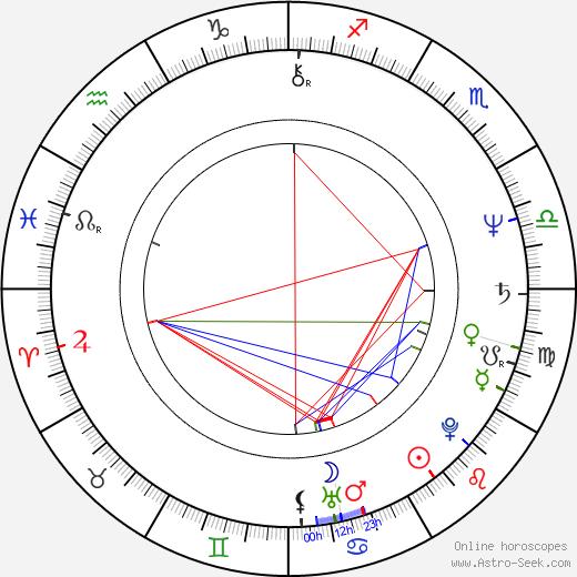 Alex Weil astro natal birth chart, Alex Weil horoscope, astrology