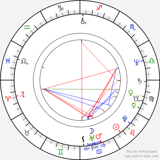 Barry Van Dyke astro natal birth chart, Barry Van Dyke horoscope, astrology