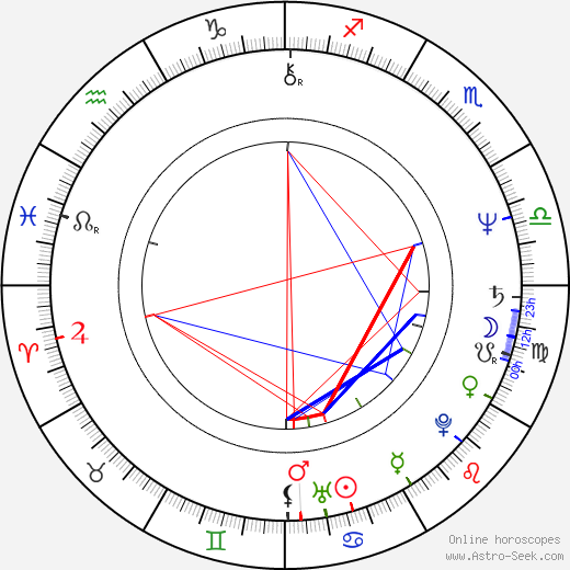 Chris Cooper astro natal birth chart, Chris Cooper horoscope, astrology