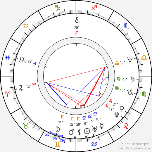 Daryl Anderson birth chart, biography, wikipedia 2020, 2021