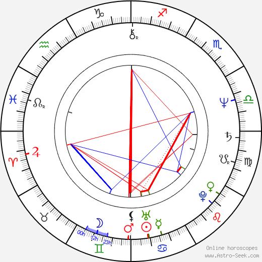 Daryl Anderson birth chart, Daryl Anderson astro natal horoscope, astrology