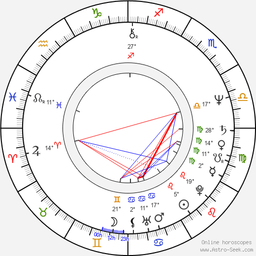 Dean Pitchford birth chart, biography, wikipedia 2020, 2021