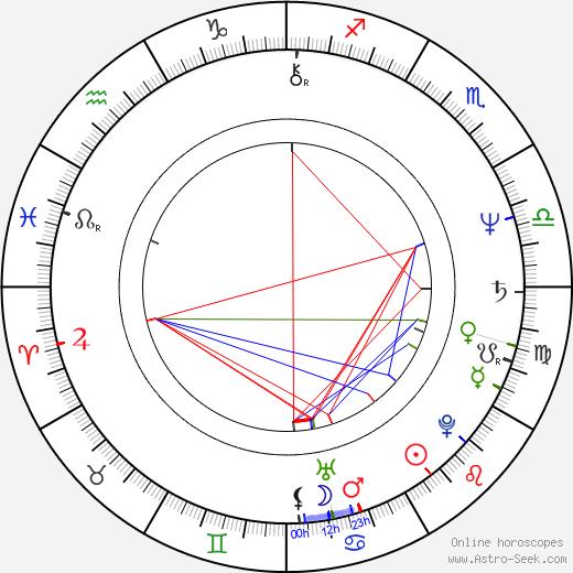 Erick Schmitt birth chart, Erick Schmitt astro natal horoscope, astrology