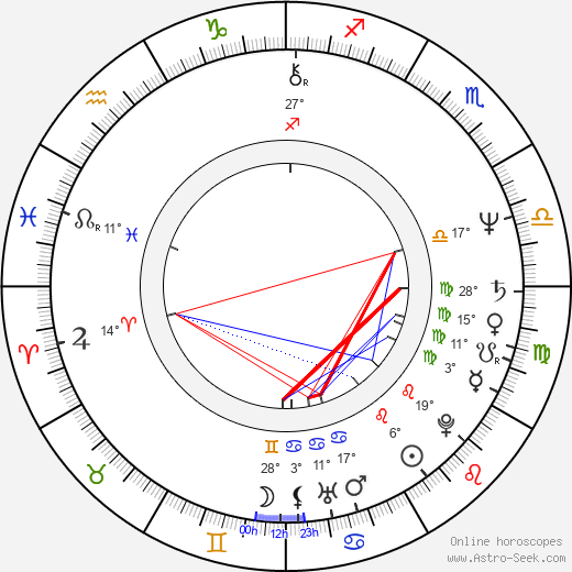 Erwin Leder birth chart, biography, wikipedia 2019, 2020