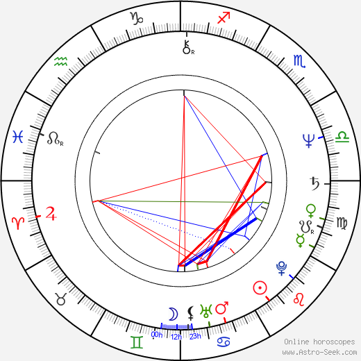 Erwin Leder astro natal birth chart, Erwin Leder horoscope, astrology