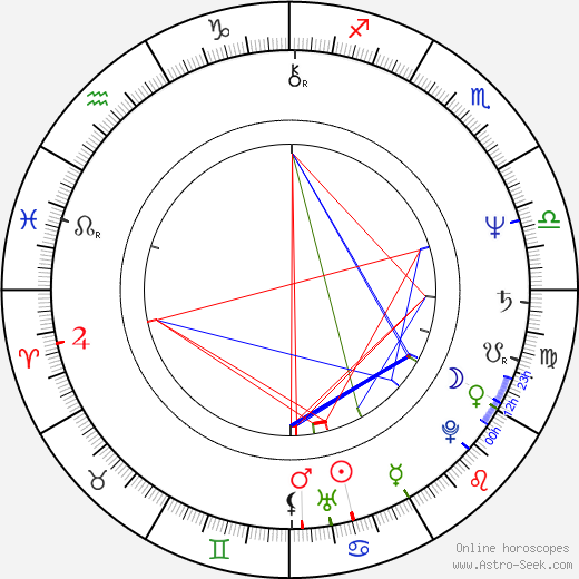 Geert de Jong tema natale, oroscopo, Geert de Jong oroscopi gratuiti, astrologia