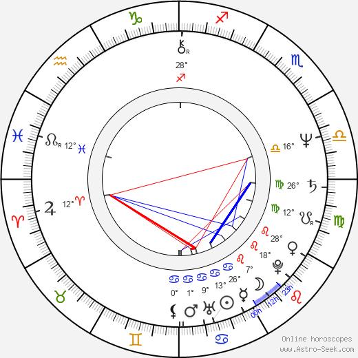 Geoffrey Rush tema natale, biography, Biografia da Wikipedia 2020, 2021