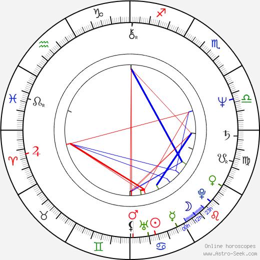 Geoffrey Rush tema natale, oroscopo, Geoffrey Rush oroscopi gratuiti, astrologia