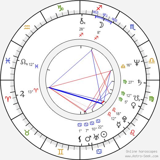 Gregory Isaacs tema natale, biography, Biografia da Wikipedia 2020, 2021