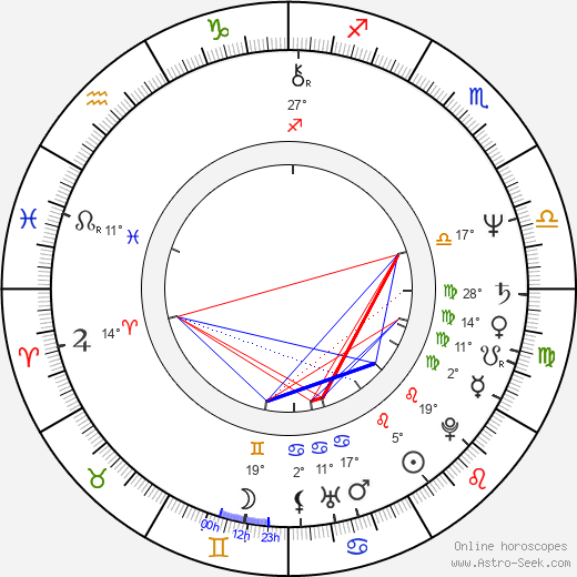 Jack Blessing birth chart, biography, wikipedia 2019, 2020
