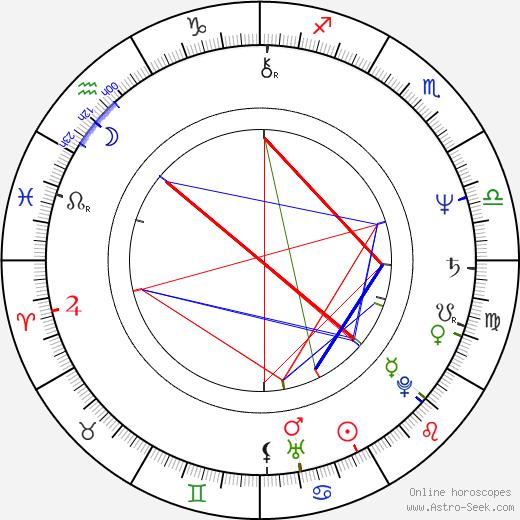 Jeff Rawle birth chart, Jeff Rawle astro natal horoscope, astrology