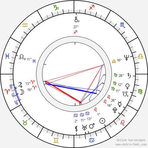Jim Kouf tema natale, biography, Biografia da Wikipedia 2020, 2021