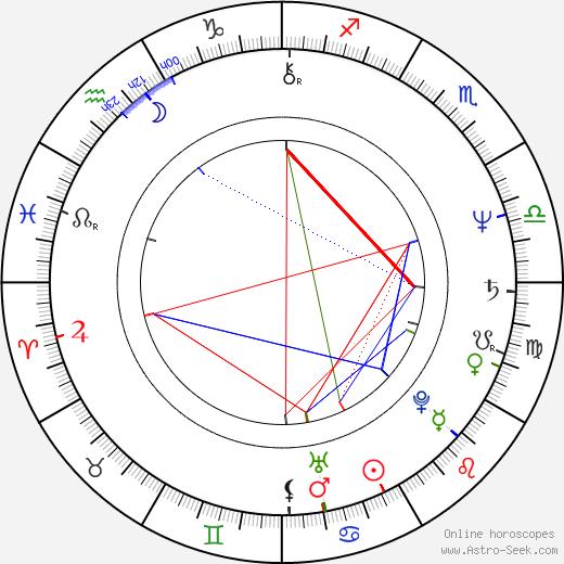 Karel Sehoř tema natale, oroscopo, Karel Sehoř oroscopi gratuiti, astrologia