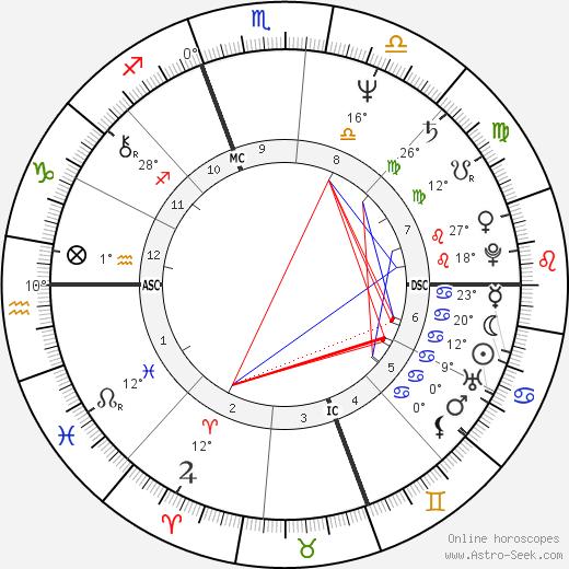 Kathleen Kennedy Townsend tema natale, biography, Biografia da Wikipedia 2020, 2021