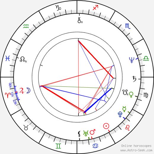 Kristina Taberyová tema natale, oroscopo, Kristina Taberyová oroscopi gratuiti, astrologia