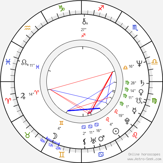 Santiago Calatrava birth chart, biography, wikipedia 2018, 2019